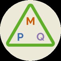Model Triangle diagram